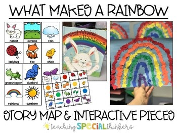 Rainbow Tear Paper Craft Teaching Special Thinkers